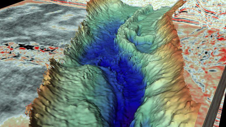 Esker 3D Seismic Reflection Data Crop