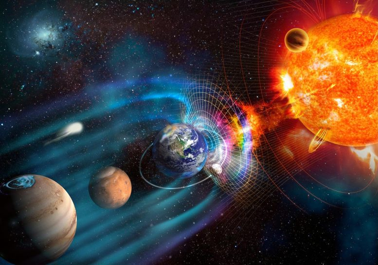 Solar System Earth's Magnetosphere